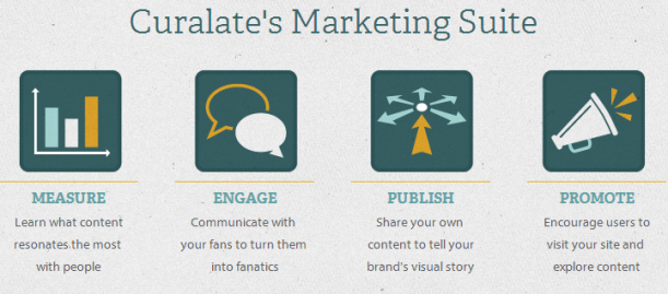 Curalate  Making Social Curation Work for Brands